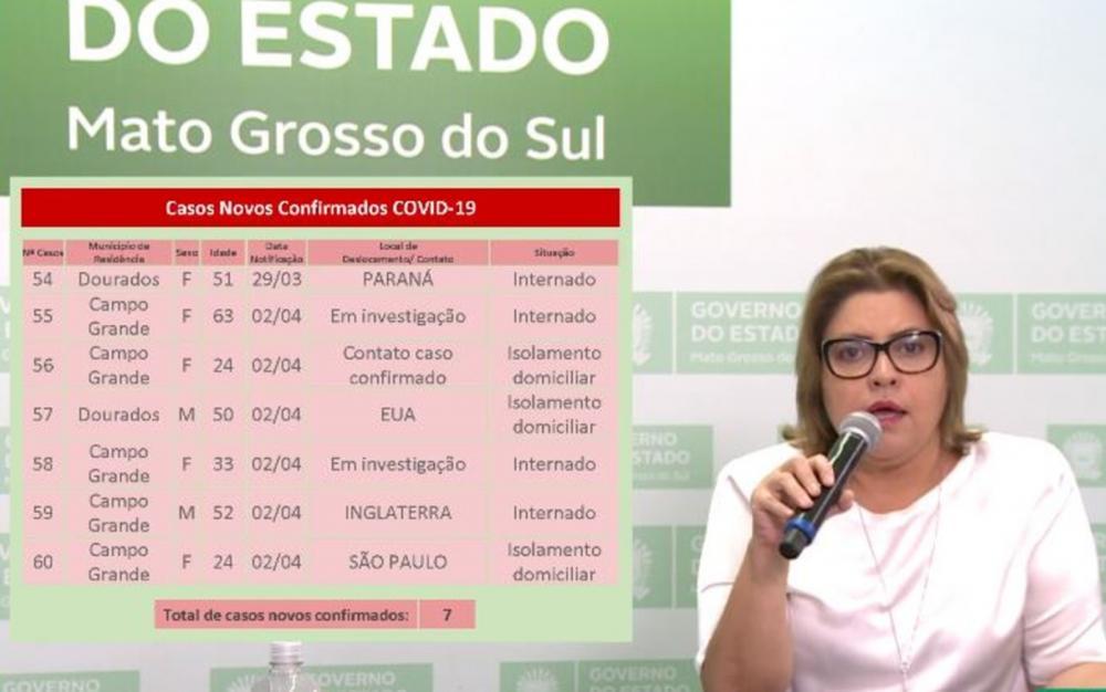 Secretária adjunta de Saúde de Mato Grosso do Sul, Christinne Maymone apresentou dados da covid-19 no estado — Foto: Reprodução/G1 MS